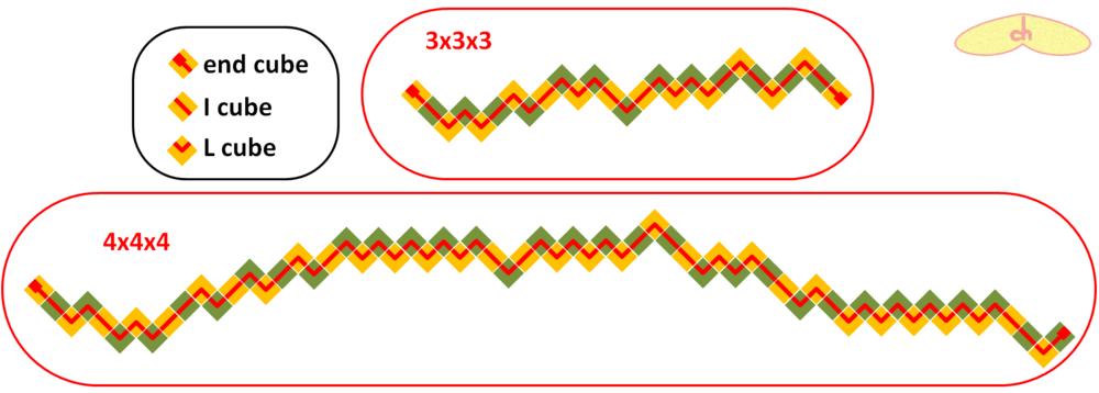 Snake Cube Schematic 3x3x3 4x4x4